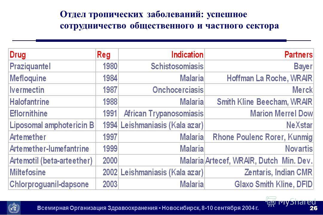 Всемирная Организация Здравоохранения Новосибирск, 8-10 сентября 2004 г. 26 Отдел тропических заболеваний: успешное сотрудничество общественного и частного сектора