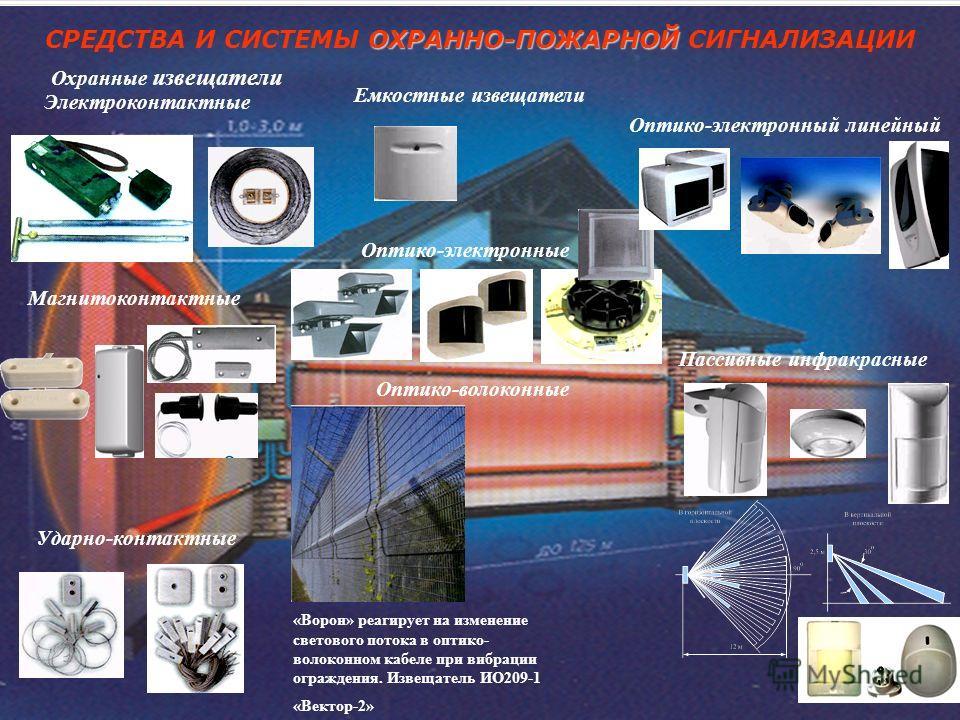 12 СРЕДСТВА И СИСТЕМЫ ОХРАННО-ПОЖАРНОЙ СИГНАЛИЗАЦИИ Охранные извещатели Электроконтактные Магнитоконтактные Ударно-контактные Емкостные извещатели Оптико-электронные Оптико-волоконные «Ворон» реагирует на изменение светового потока в оптико- волоконн