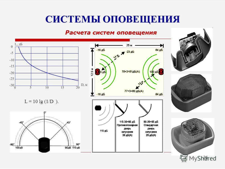 26 СИСТЕМЫ ОПОВЕЩЕНИЯ L = 10 lg (1/D ). Расчета систем оповещения