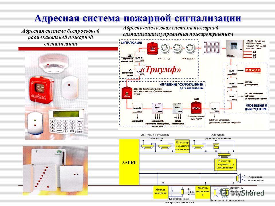 27 Адресная система пожарной сигнализации Адресная система беспроводной радиоканальной пожарной сигнализации Адресно-аналоговая система пожарной сигнализации и управления пожаротушением «Триумф»