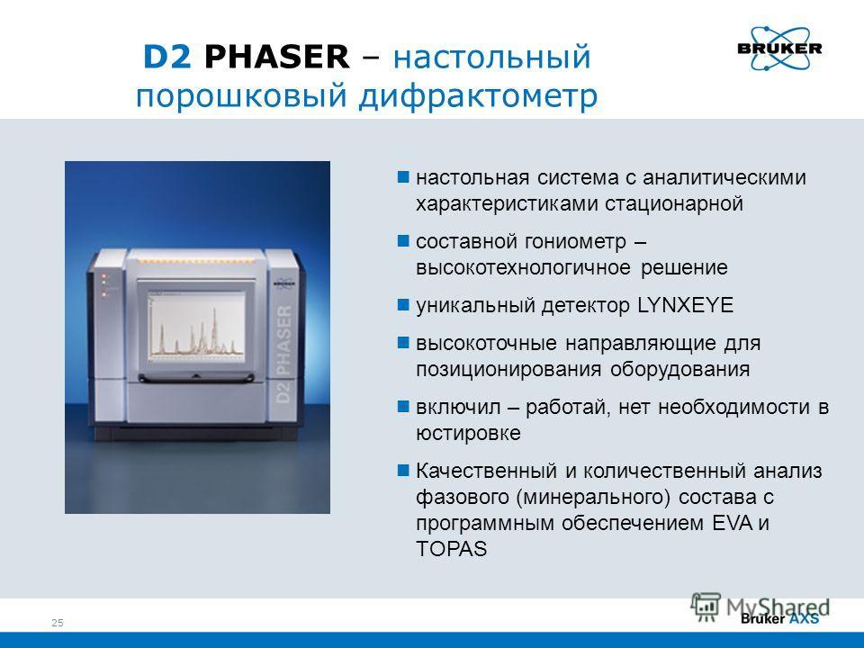 настольная система с аналитическими характеристиками стационарной составной гониометр – высокотехнологичное решение уникальный детектор LYNXEYE высокоточные направляющие для позиционирования оборудования включил – работай, нет необходимости в юстиров