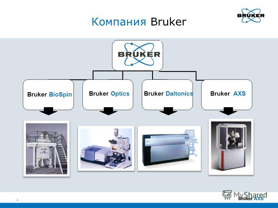 Компания Bruker Bruker BioSpin Bruker Daltonics Bruker AXS Bruker Optics 4