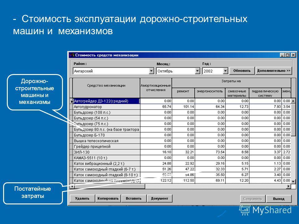 - Стоимость эксплуатации дорожно-строительных машин и механизмов Дорожно- строительные машины и механизмы Постатейные затраты