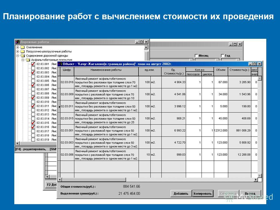 Планирование работ с вычислением стоимости их проведения