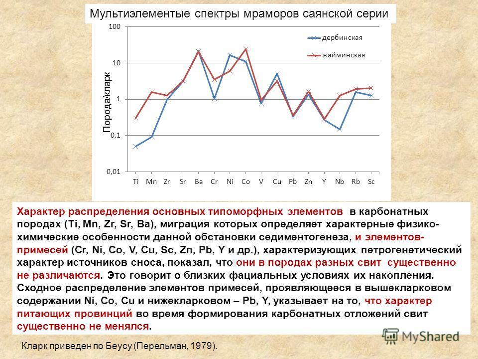 Характер распределения основных типоморфных элементов в карбонатных породах (Ti, Mn, Zr, Sr, Ba), миграция которых определяет характерные физико- химические особенности данной обстановки седиментогенеза, и элементов- примесей (Cr, Ni, Co, V, Cu, Sc,
