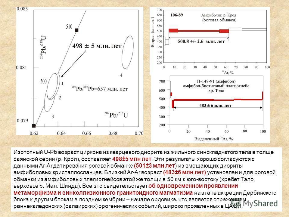 Изотопный U-Pb возраст циркона из кварцевого диорита из жильного синскладчатого тела в толще саянской серии (р. Крол), составляет 498±5 млн лет. Эти результаты хорошо согласуются с данными Ar-Ar датирования роговой обманке (501±3 млн лет) из вмещающи