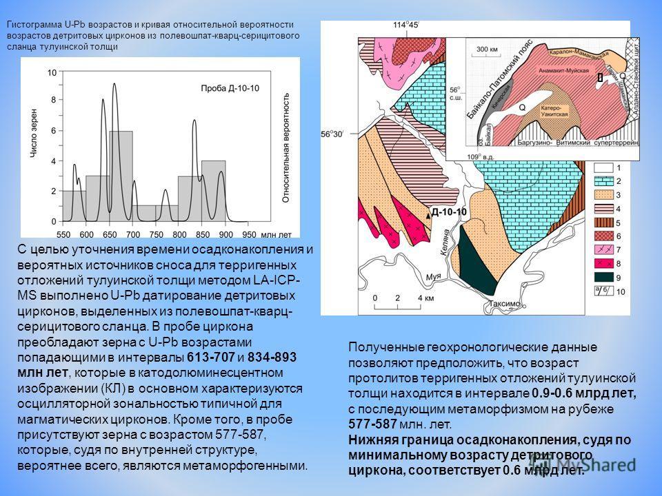 С целью уточнения времени осадконакопления и вероятных источников сноса для терригенных отложений тулуинской толщи методом LA-ICP- MS выполнено U-Pb датирование детритовых цирконов, выделенных из полевошпат-кварц- серицитового сланца. В пробе циркона