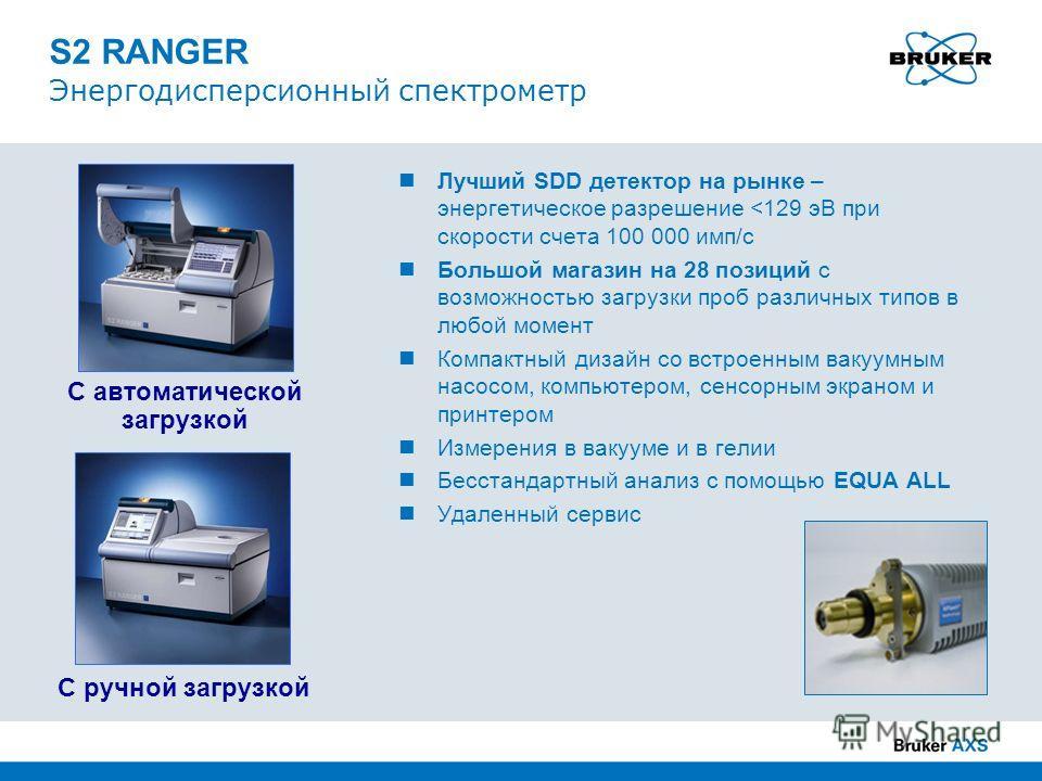С автоматической загрузкой С ручной загрузкой Лучший SDD детектор на рынке – энергетическое разрешение