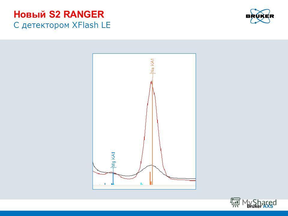 Новый S2 RANGER С детектором XFlash LE