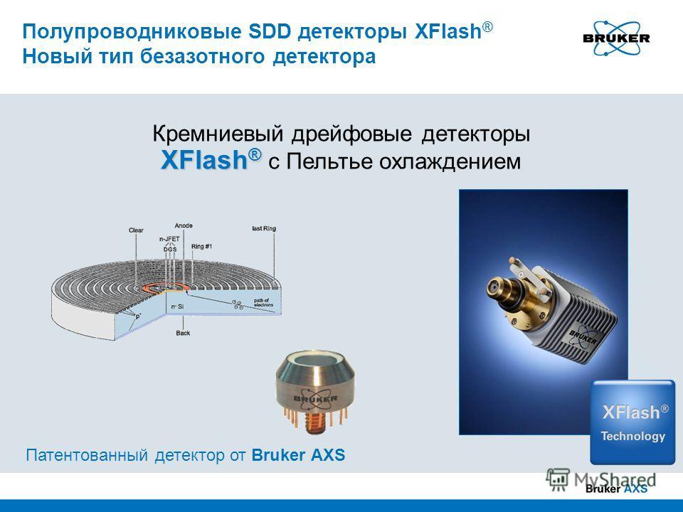 XFlash ® Кремниевый дрейфовые детекторы XFlash ® с Пельтье охлаждением Полупроводниковые SDD детекторы XFlash ® Новый тип безазотного детектора Патентованный детектор от Bruker AXS