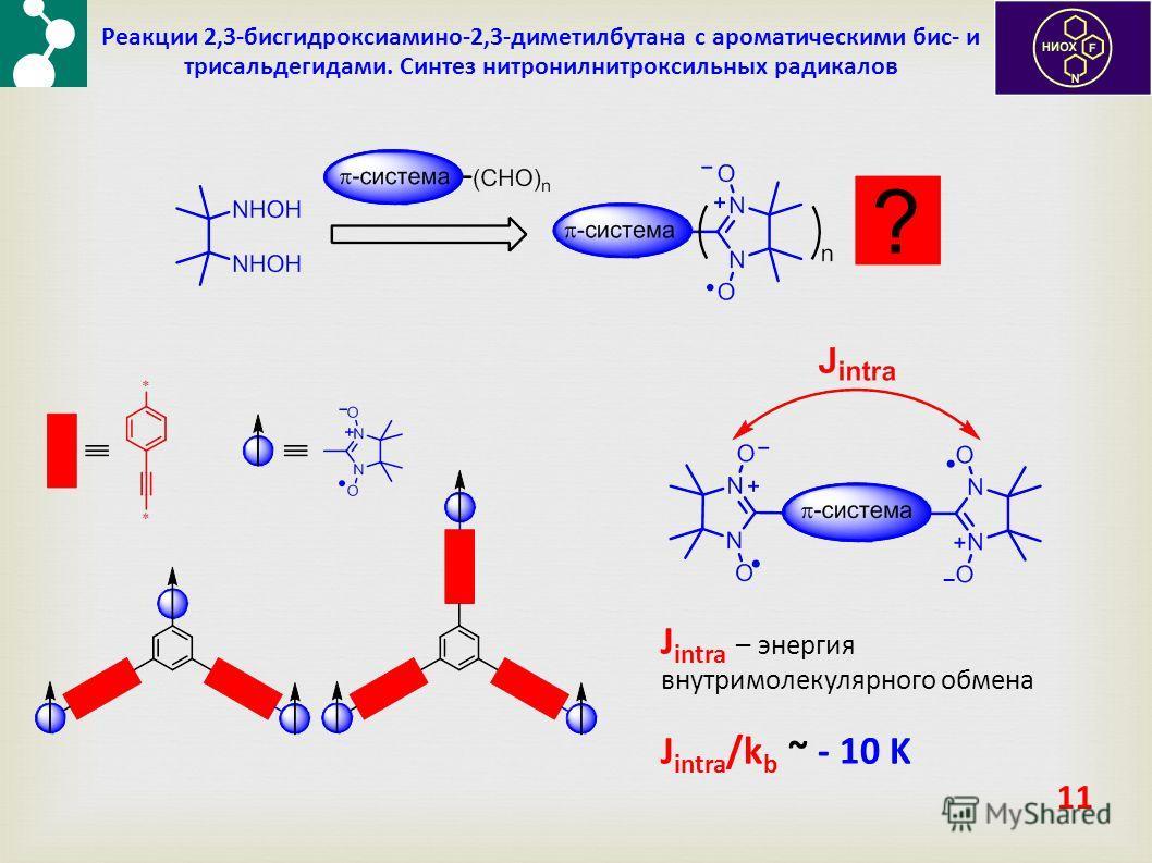11 Реакции 2,3-бисгидроксиамино-2,3-диметилбутана с ароматическими бис- и трисальдегидами. Синтез нитронилнитроксильных радикалов J intra – энергия внутримолекулярного обмена J intra /k b ~ - 10 K