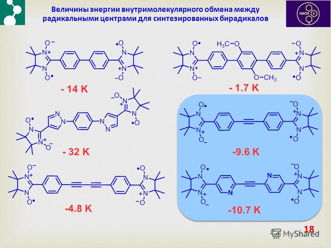 -4.8 K -9.6 K - 14 K - 1.7 K - 32 K 18 -10.7 K Величины энергии внутримолекулярного обмена между радикальными центрами для синтезированных бирадикалов