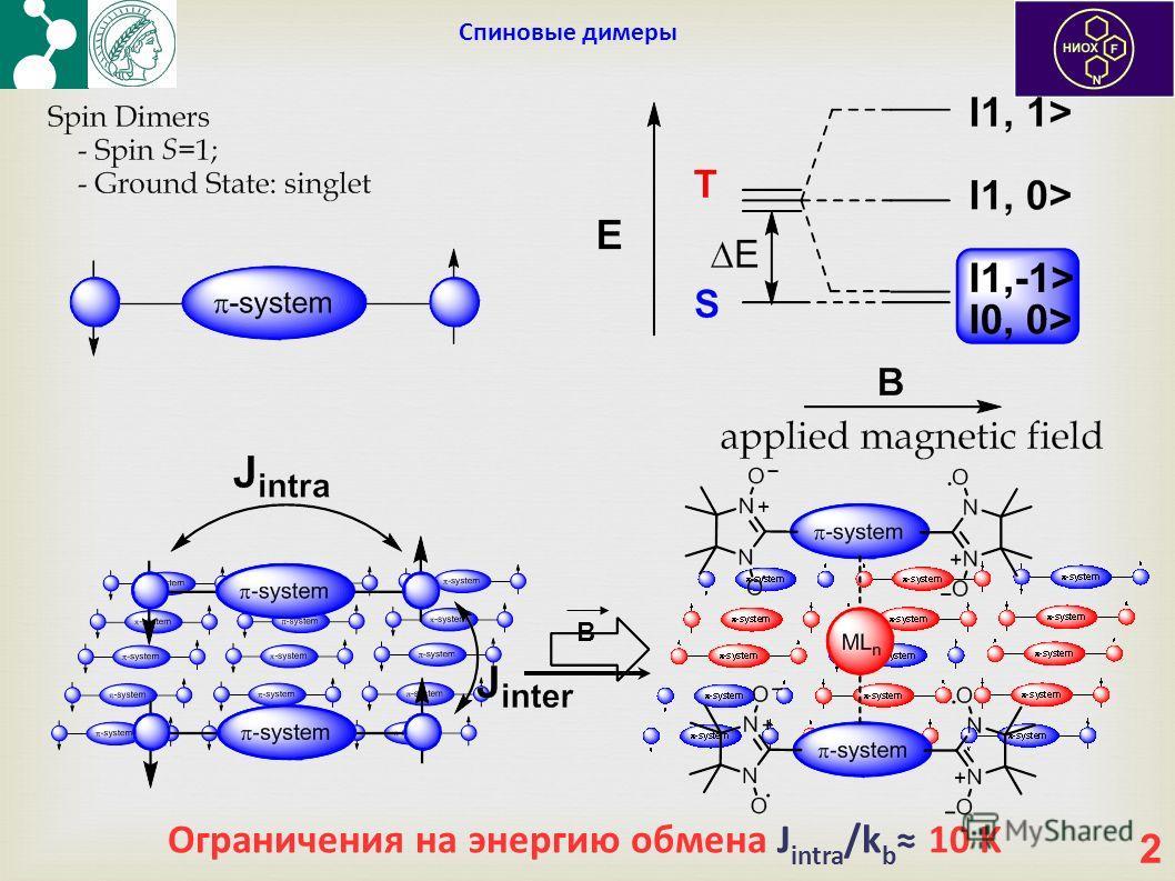 B 2 Спиновые димеры Ограничения на энергию обмена J intra /k b 10 K