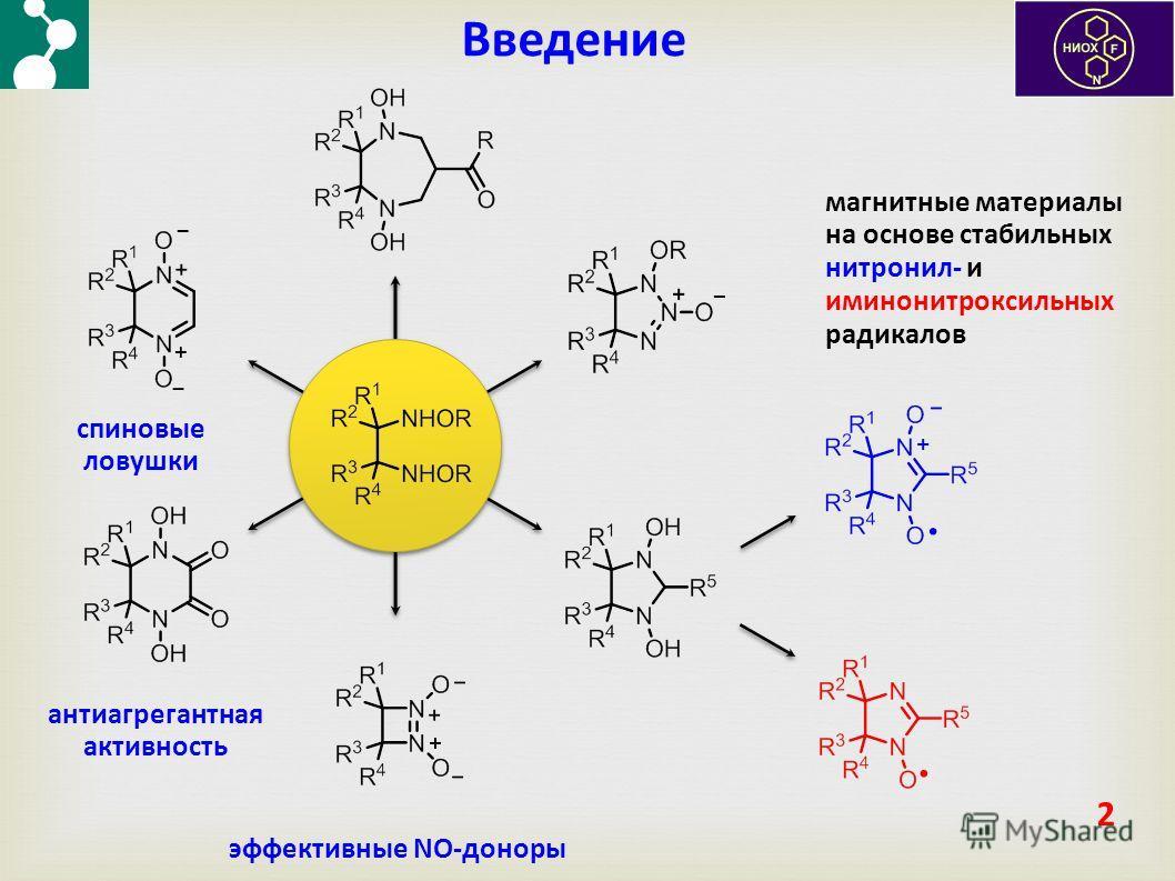 Введение 2 эффективные NO-доноры антиагрегантная активность магнитные материалы на основе стабильных нитронил- и иминонитроксильных радикалов спиновые ловушки