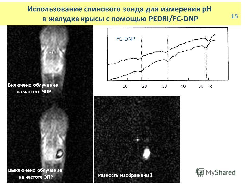 Использование спинового зонда для измерения рН в желудке крысы с помощью PEDRI/FC-DNP Включено облучение на частоте ЭПР Разность изображений Выключено облучение на частоте ЭПР 10 20 30 40 50 Гс FC-DNP 15