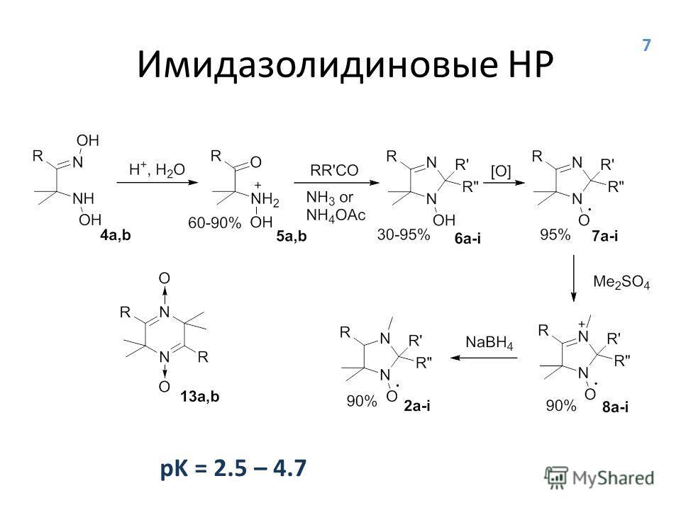 Имидазолидиновые НР pK = 2.5 – 4.7 7