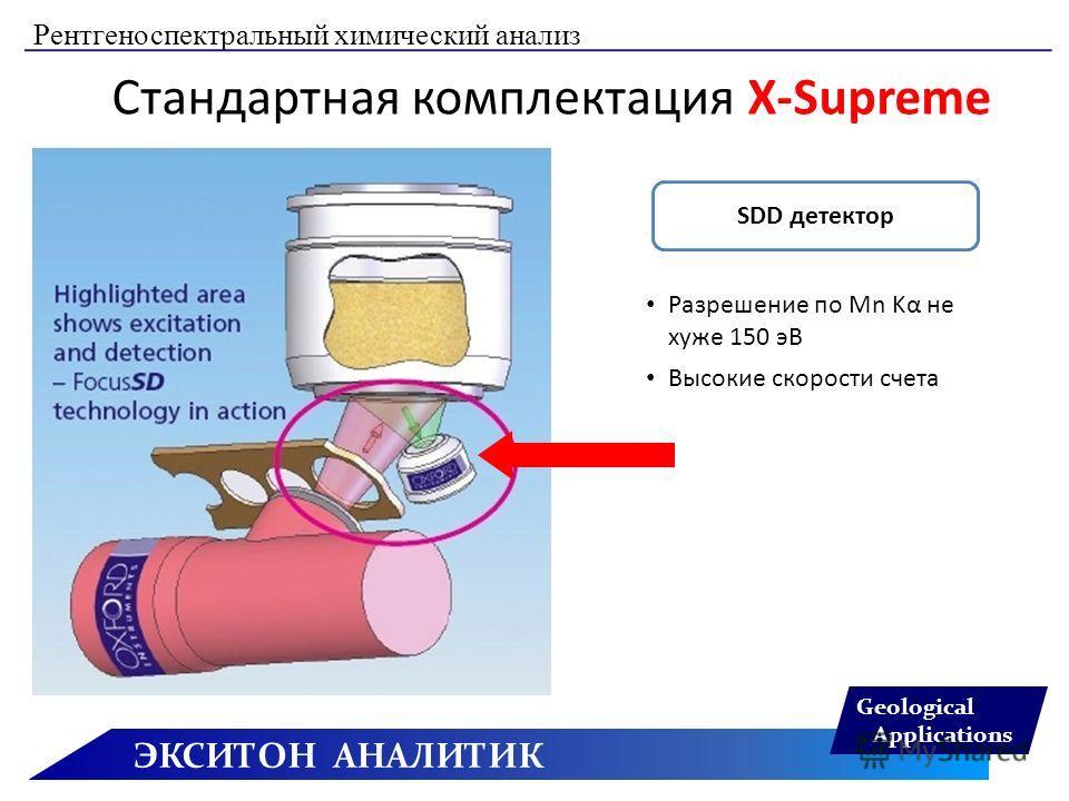 Рентгеноспектральный химический анализ Стандартная комплектация X-Supreme ЭКСИТОН АНАЛИТИК Geological Applications SDD детектор Разрешение по Mn Kα не хуже 150 эВ Высокие скорости счета