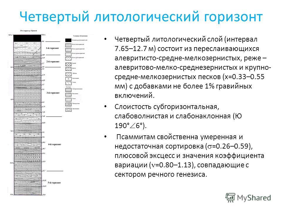 Четвертый литологический горизонт Четвертый литологический слой (интервал 7.65–12.7 м) состоит из переслаивающихся алевритисто-средне-мелкозернистых, реже – алевритово-мелко-среднезернистых и крупно- средне-мелкозернистых песков (x=0.33–0.55 мм) с до