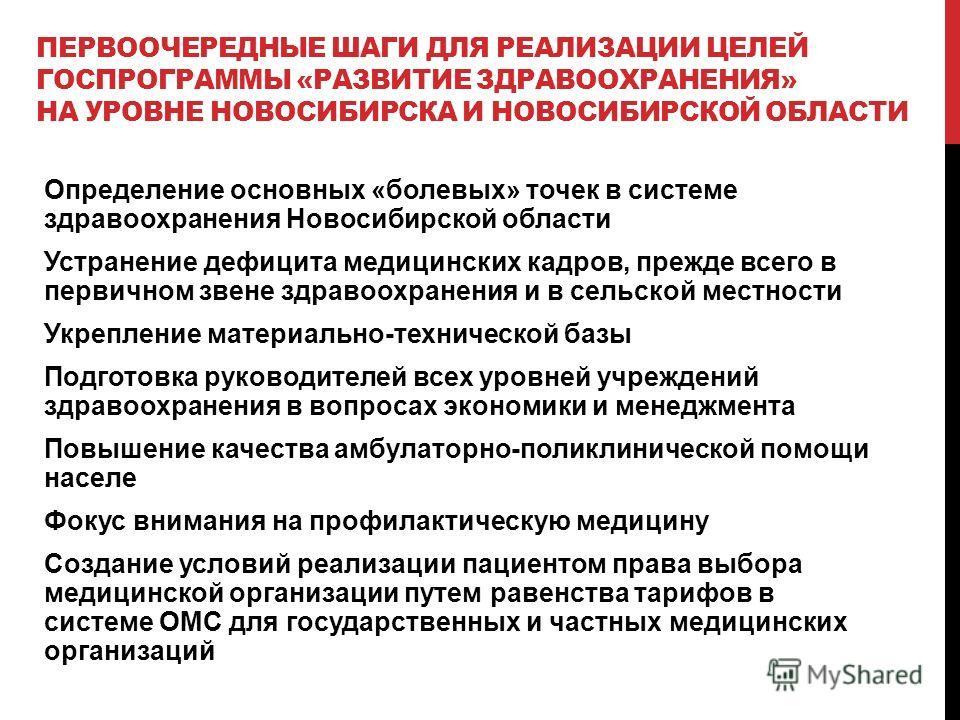 ПЕРВООЧЕРЕДНЫЕ ШАГИ ДЛЯ РЕАЛИЗАЦИИ ЦЕЛЕЙ ГОСПРОГРАММЫ «РАЗВИТИЕ ЗДРАВООХРАНЕНИЯ» НА УРОВНЕ НОВОСИБИРСКА И НОВОСИБИРСКОЙ ОБЛАСТИ Определение основных «болевых» точек в системе здравоохранения Новосибирской области Устранение дефицита медицинских кадро