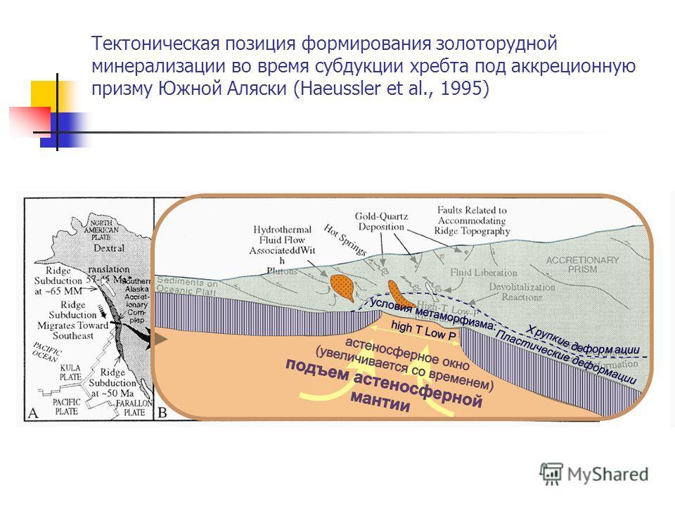 Тектоническая позиция формирования золоторудной минерализации во время субдукции хребта под аккреционную призму Южной Аляски (Haeussler et al., 1995)