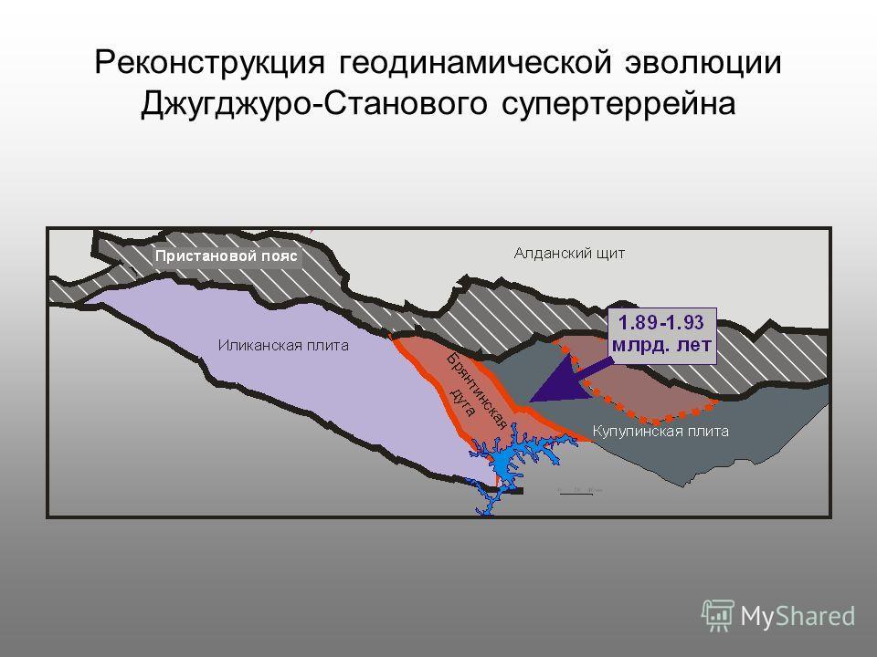 Реконструкция геодинамической эволюции Джугджуро-Станового супертеррейна