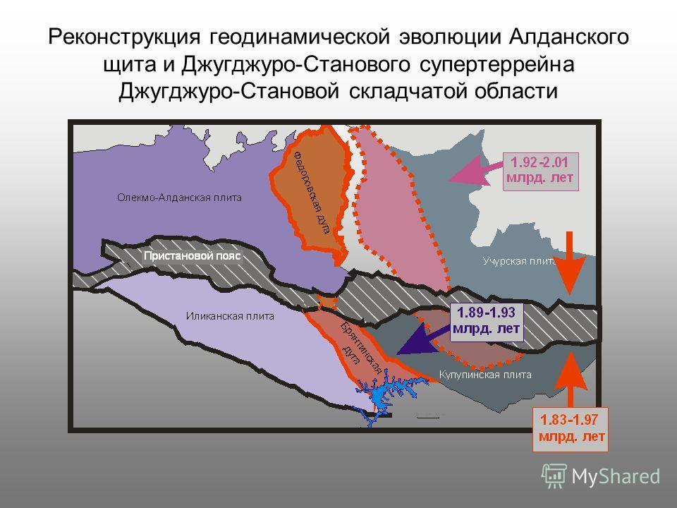Реконструкция геодинамической эволюции Алданского щита и Джугджуро-Станового супертеррейна Джугджуро-Становой складчатой области