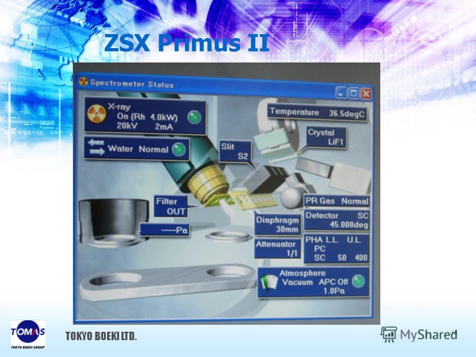 ZSX Primus II TOKYO BOEKI LTD. 15