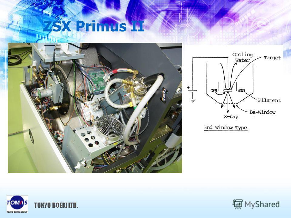 8 TOKYO BOEKI LTD. ZSX Primus II