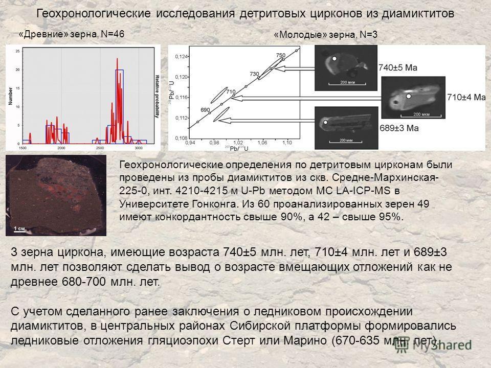 Геохронологические исследования детритовых цирконов из диамиктитов «Древние» зерна, N=46 «Молодые» зерна, N=3 Геохронологические определения по детритовым цирконам были проведены из пробы диамиктитов из скв. Средне-Мархинская- 225-0, инт. 4210-4215 м