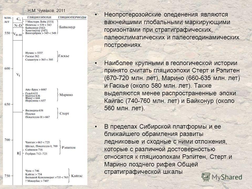 Н.М. Чумаков, 2011 Неопротерозойские оледенения являются важнейшими глобальными маркирующими горизонтами при стратиграфических, палеоклиматических и палеогеодинамических построениях. Наиболее крупными в геологической истории принято считать гляциоэпо