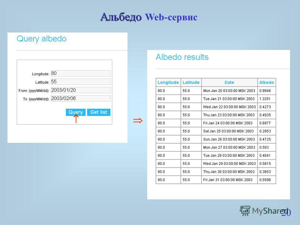 Альбедо Альбедо Web-сервис 20