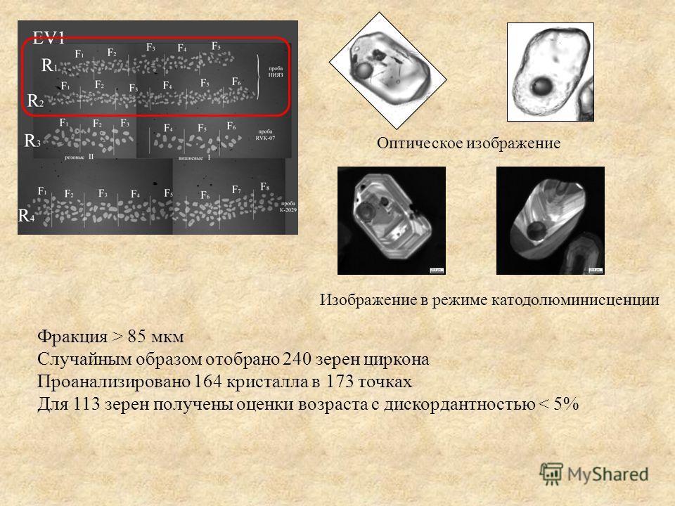 Фракция > 85 мкм Случайным образом отобрано 240 зерен циркона Проанализировано 164 кристалла в 173 точках Для 113 зерен получены оценки возраста с дискордантностью < 5% Оптическое изображение Изображение в режиме катодолюминисценции