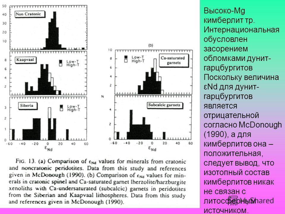 Высоко-Mg кимберлит тр. Интернациональная обусловлен засорением обломками дунит- гарцбургитов Поскольку величина εNd для дунит- гарцбургитов является отрицательной согласно McDonough (1990), а для кимберлитов она – положительная, следует вывод, что и