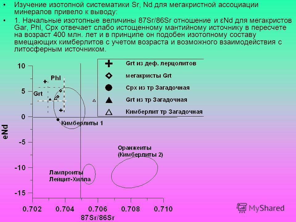 Изучение изотопной систематики Sr, Nd для мегакристной ассоциации минералов привело к выводу: 1. Начальные изотопные величины 87Sr/86Sr отношение и εNd для мегакристов Gar, Phl, Cpx отвечает слабо истощенному мантийному источнику в пересчете на возра