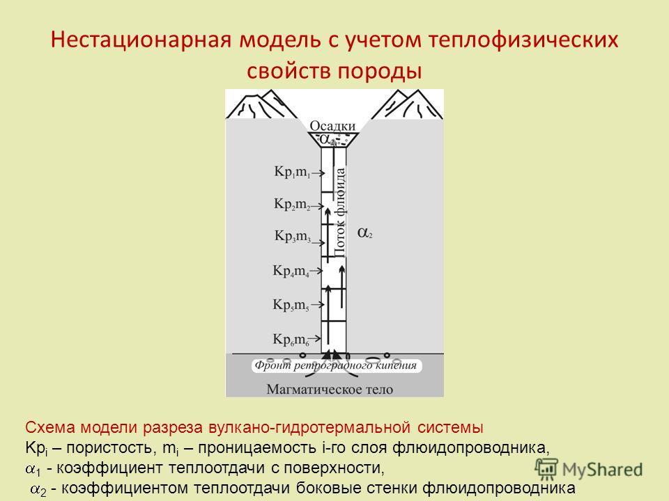 Нестационарная модель с учетом теплофизических свойств породы Схема модели разреза вулкано-гидротермальной системы Kp i – пористость, m i – проницаемость i-го слоя флюидопроводника, 1 - коэффициент теплоотдачи с поверхности, 2 - коэффициентом теплоот
