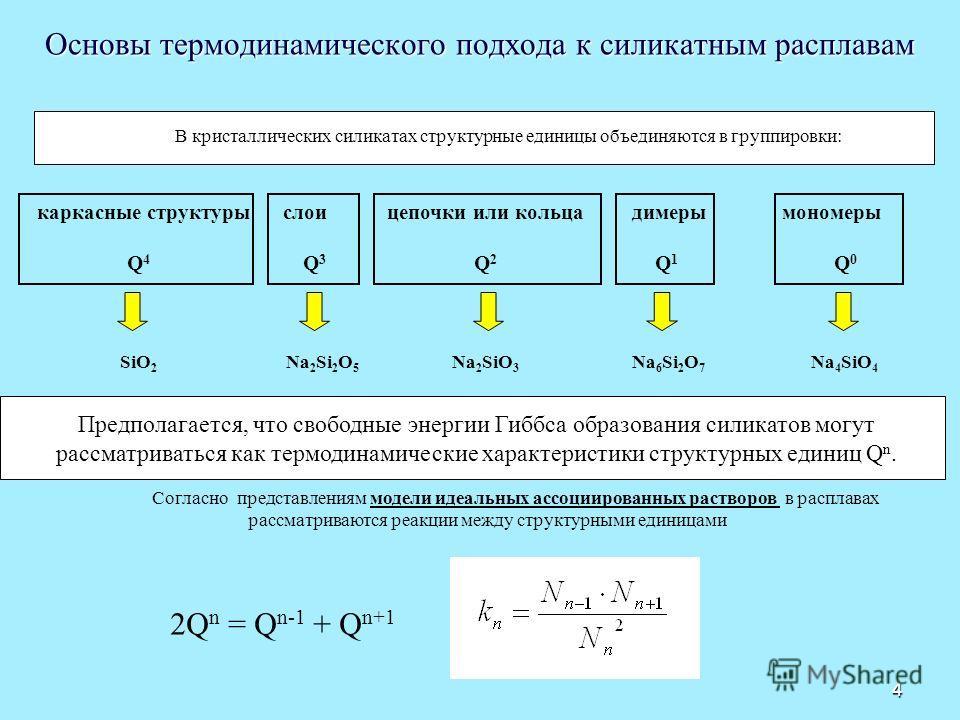 4 Основы термодинамического подхода к силикатным расплавам Предполагается, что свободные энергии Гиббса образования силикатов могут рассматриваться как термодинамические характеристики структурных единиц Q n. В кристаллических силикатах структурные е