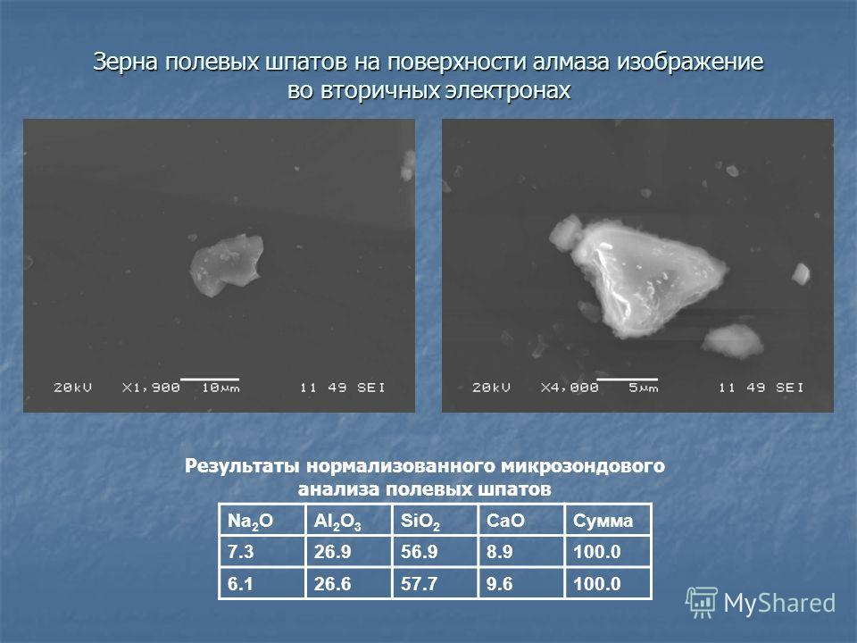 Зерна полевых шпатов на поверхности алмаза изображение во вторичных электронах Na 2 OAl 2 O 3 SiO 2 CaOСумма 7.326.956.98.9100.0 6.126.657.79.6100.0 Результаты нормализованного микрозондового анализа полевых шпатов