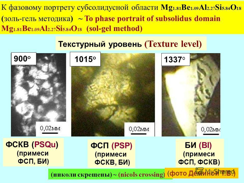 К фазовому портрету субсолидусной области Mg 1.81 Ве 1.09 Al 2.27 Si 5.84 O 18 (золь-гель методика) ~ To phase portrait of subsolidus domain Mg 1.81 Ве 1.09 Al 2.27 Si 5.84 O 18 (sol-gel method) Текстурный уровень (Texture level) ФСКВ (PSQu) (примеси