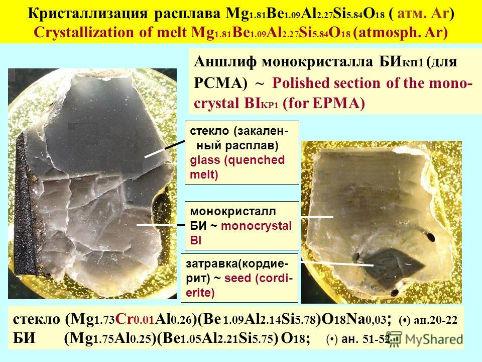 3 мм Аншлиф монокристалла БИ кп 1 (для РСМА) ~ Polished section of the mono- crystal BI KP1 (for EРMA) Кристаллизация расплава Mg 1.81 Ве 1.09 Al 2.27 Si 5.84 O 18 ( атм. Ar) Crystallization of melt Mg 1.81 Ве 1.09 Al 2.27 Si 5.84 O 18 (atmosph. Ar)