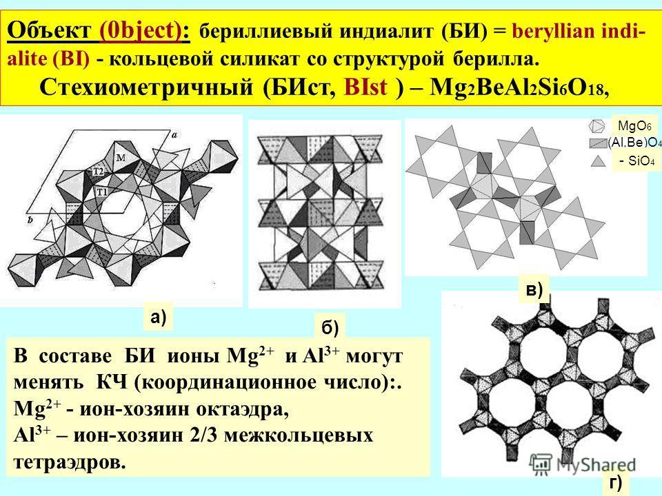 Объект (0bject): бериллиевый индиалит (БИ) = beryllian indi- alite (BI) - кольцевой силикат со структурой берилла. Стехиометричный (БИст, BIst ) – Mg 2 BeAl 2 Si 6 O 18, В составе БИ ионы Mg 2+ и Al 3+ могут менять КЧ (координационное число):. Mg 2+