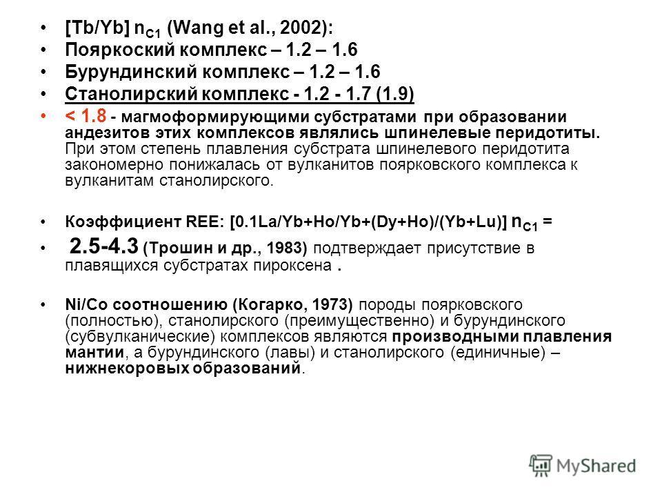[Tb/Yb] n С1 (Wang et al., 2002): Пояркоский комплекс – 1.2 – 1.6 Бурундинский комплекс – 1.2 – 1.6 Станолирский комплекс - 1.2 - 1.7 (1.9) < 1.8 - магмоформирующими субстратами при образовании андезитов этих комплексов являлись шпинелевые перидотиты