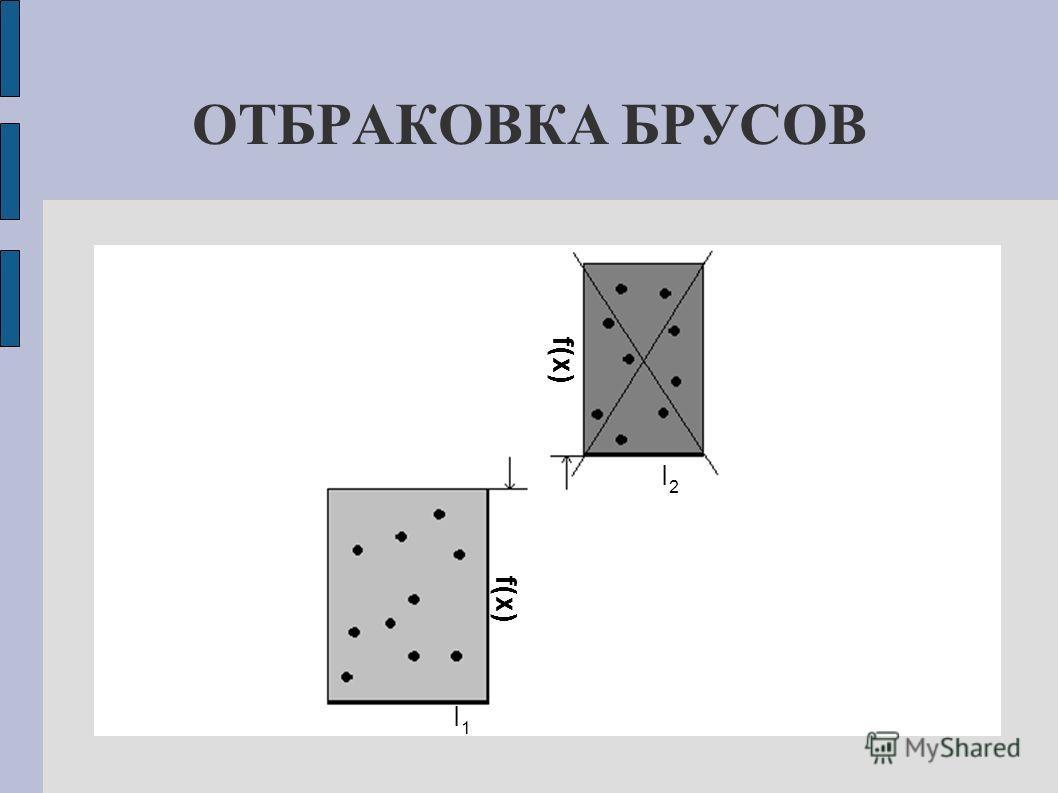 ОТБРАКОВКА БРУСОВ I2I2 I1I1 f(x)