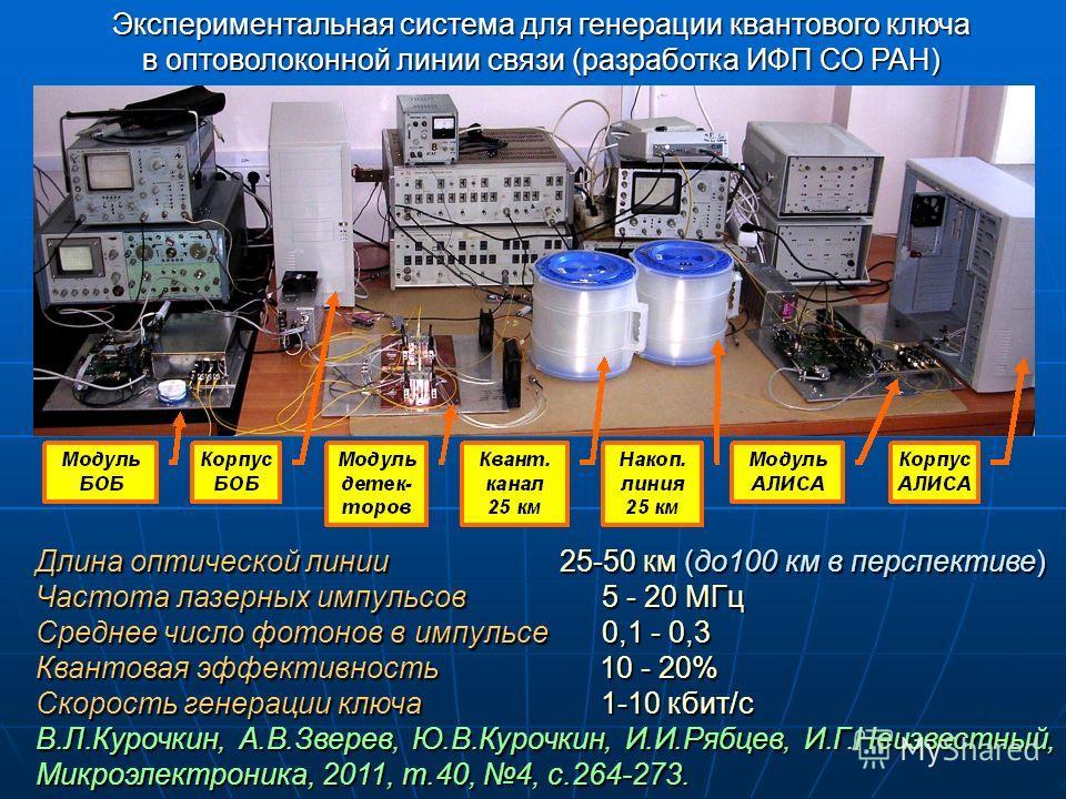 Экспериментальная система для генерации квантового ключа в оптоволоконной линии связи (разработка ИФП СО РАН) Длина оптической линии 25-50 км (до100 км в перспективе) Частота лазерных импульсов 5 - 20 МГц Среднее число фотонов в импульсе 0,1 - 0,3 Кв