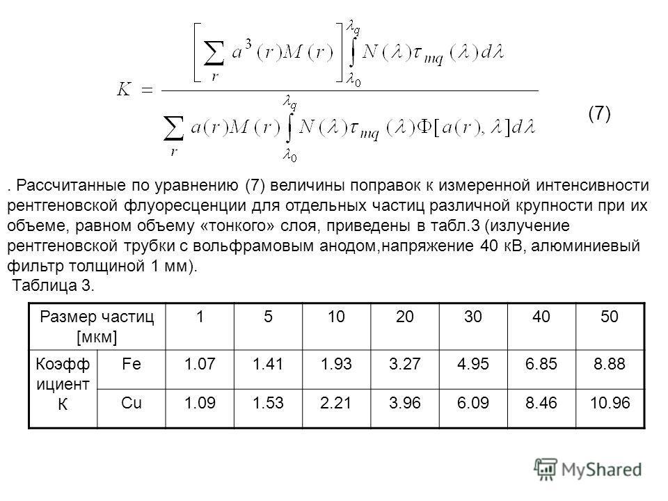 (7). Рассчитанные по уравнению (7) величины поправок к измеренной интенсивности рентгеновской флуоресценции для отдельных частиц различной крупности при их объеме, равном объему «тонкого» слоя, приведены в табл.3 (излучение рентгеновской трубки с вол