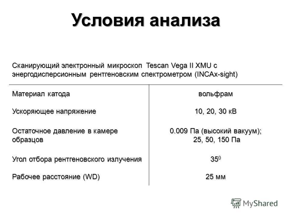 Условия анализа Сканирующий электронный микроскоп Tescan Vega II XMU с энергодисперсионным рентгеновским спектрометром (INCAx-sight) Материал катода вольфрам Ускоряющее напряжение 10, 20, 30 кВ Остаточное давление в камере образцов 0.009 Па (высокий