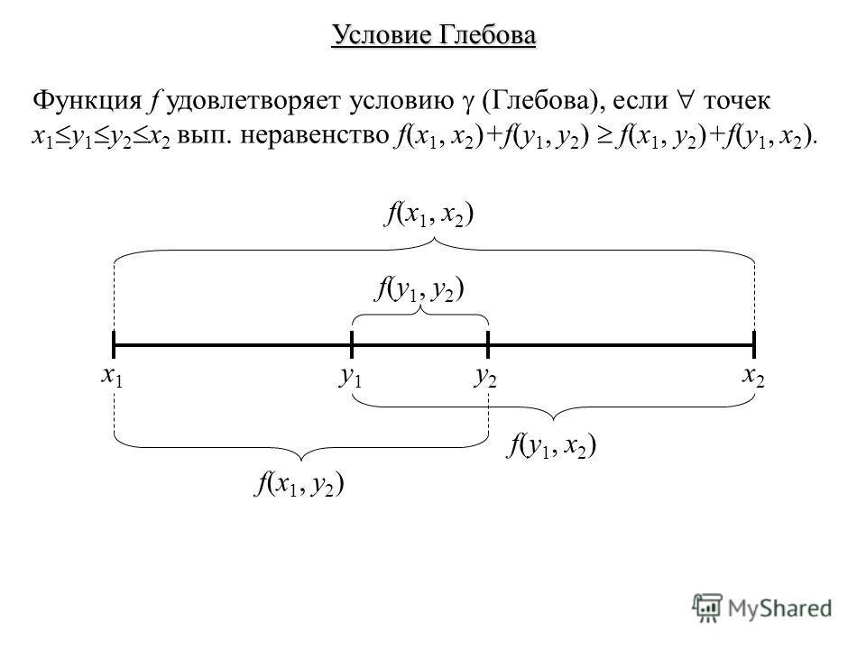 Условие Глебова Функция f удовлетворяет условию (Глебова), если точек x 1 y 1 y 2 x 2 вып. неравенство f(x 1, x 2 )+f(y 1, y 2 ) f(x 1, y 2 )+f(y 1, x 2 ). x1x1 x2x2 y1y1 y2y2 f(y 1, y 2 ) f(x1, x2)f(x1, x2) f(x1, y2)f(x1, y2) f(y1, x2)f(y1, x2)