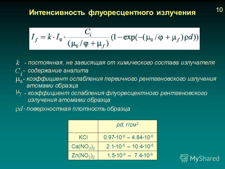 ρd, г/см 2 KCl 0.97 10 -6 – 4.84 10 -6 Ca(NO 3 ) 2 2.1 10 -6 – 10.4 10 -6 Zn(NO 3 ) 2 1.5 10 -6 – 7.4 10 -6 Интенсивность флуоресцентного излучения 10