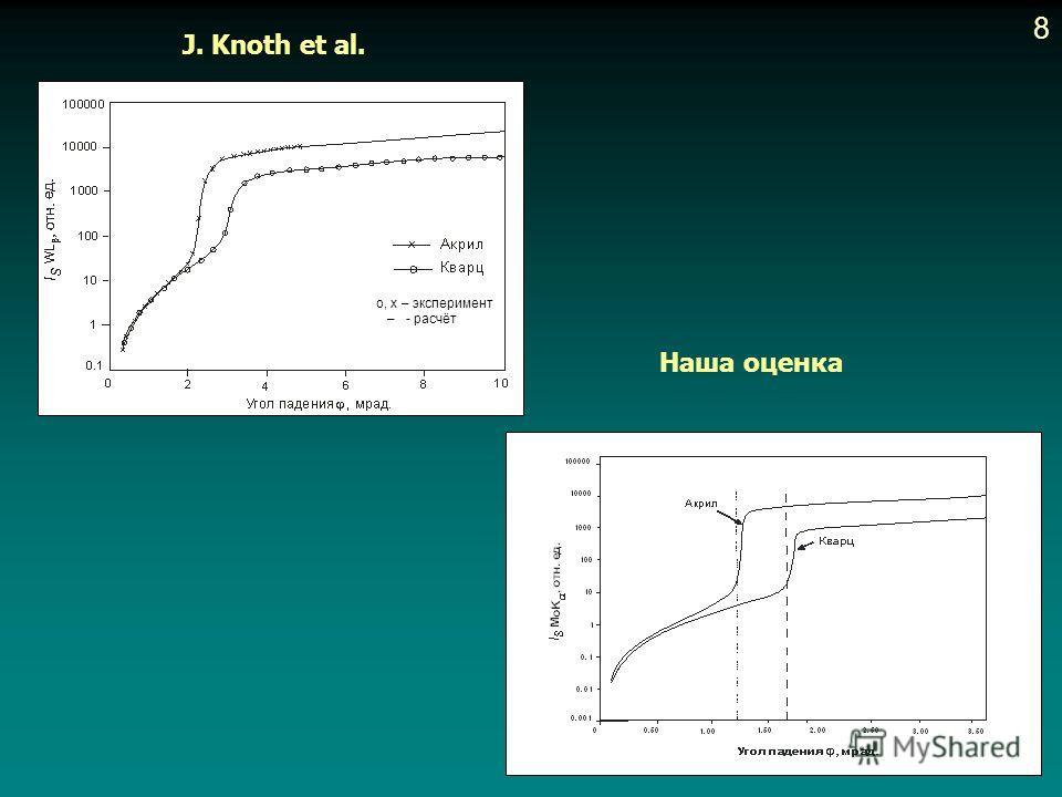 о, х – эксперимент – - расчёт J. Knoth et al. Наша оценка 8
