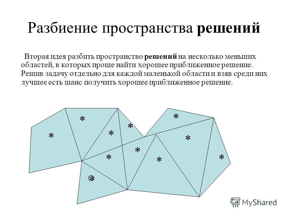 Разбиение пространства решений Вторая идея разбить пространство решений на несколько меньших областей, в которых проще найти хорошее приближенное решение. Решив задачу отдельно для каждой маленькой области и взяв среди них лучшее есть шанс получить х