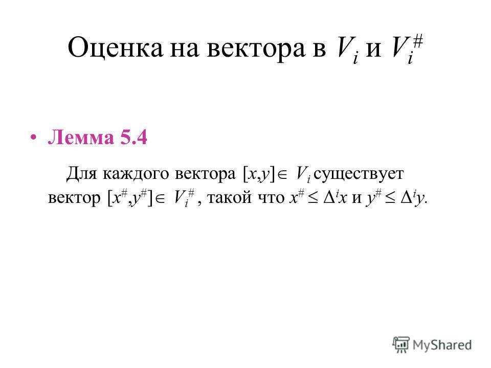 Оценка на вектора в V i и V i # Лемма 5.4 Для каждого вектора [x,y] V i существует вектор [x #,y # ] V i #, такой что x # Δ i x и y # Δ i y.